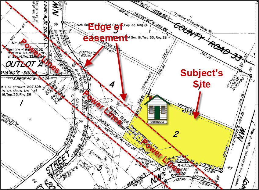On A Property What Is A Line Location