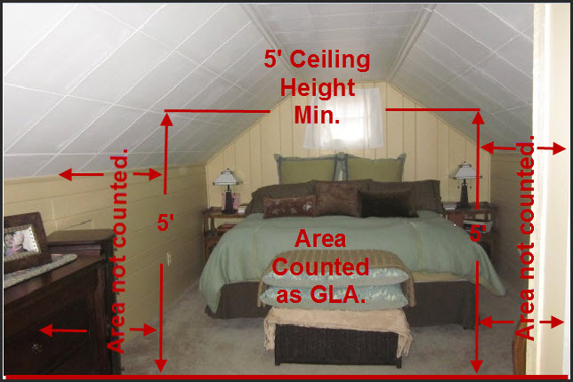 How To Measure A Finished Attic AreaThe Fannie Mae 5u0027 Rule (Fact or Myth) & How To Measure A Finished Attic Area:The Fannie Mae 5u0027 Rule (Fact or ...